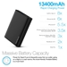 Naztech 18W USB-C PD Super Speed Portable Battery 13400mAh - TT-HC14497